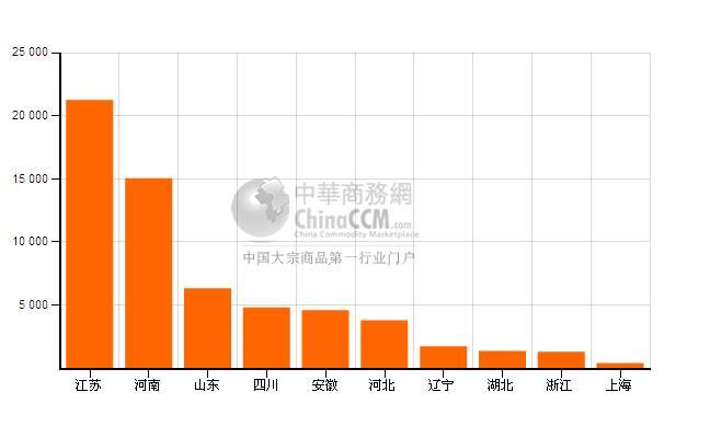 借道CES中国家电企业掘金国际市场 一年一度的国际消费电子产品展美国2016CES将于北京时间7日正式开幕,包括TCL、乐视、松下、高通等企业在2016CES媒体日举办发布会,发布了多款新产品。广州日报记者在美国家电市场的采访中了解到,中国家电企业已成为CES的主角,但参展容易,拓展难,要想成为包括美国这样成熟市场的主角,除了拼产品外,拼渠道、拼品牌等都是中国家电品牌真正实现国际化所需要的内功。 拼产品:欲用新品破局 记者在CES现场看到,华为、中兴、TCL、乐视等一批中国企业纷纷亮相2016C